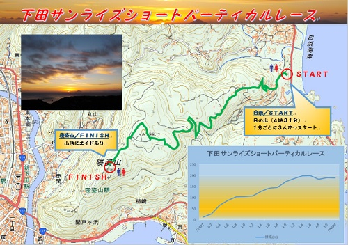 extreme20160619course