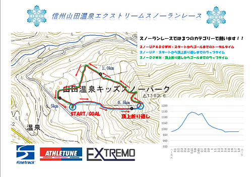 extreme20170204map